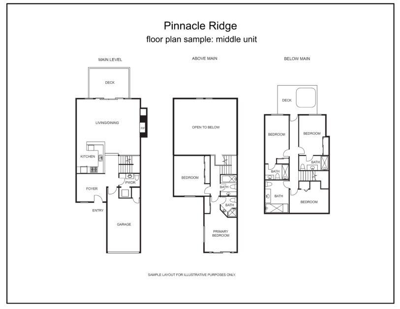 Pinnacle ridge middle townhouse floor plan
